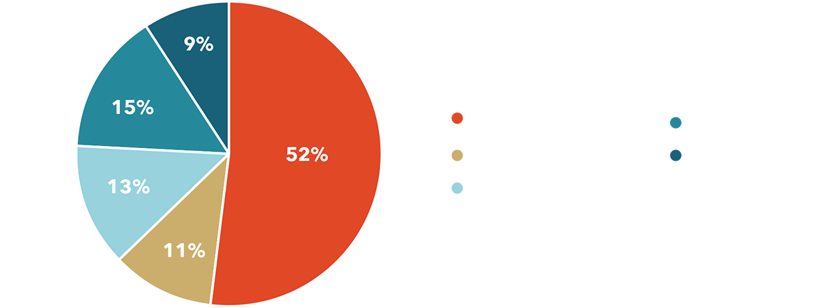 team knowles competitor chart